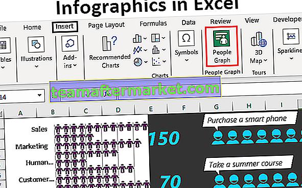 Infografiche in Excel