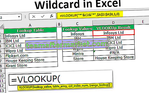 Platzhalter in Excel