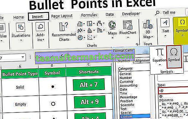 Poin Peluru di Excel