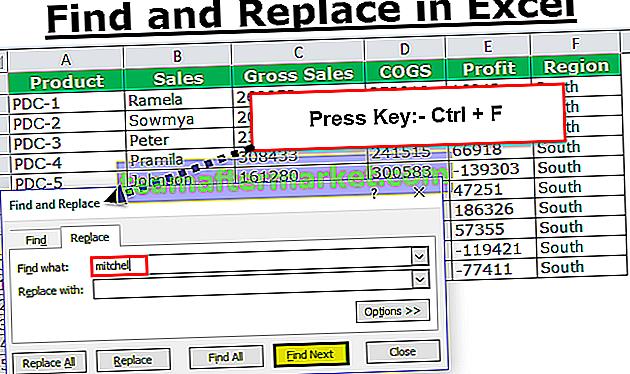 Excel zoeken en vervangen
