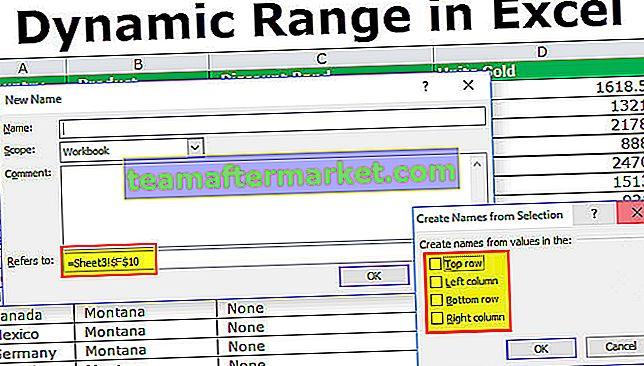 Dynamischer benannter Bereich in Excel