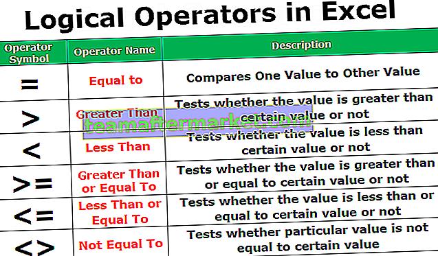 Logische Operatoren in Excel