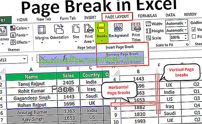 Seitenumbruch in Excel