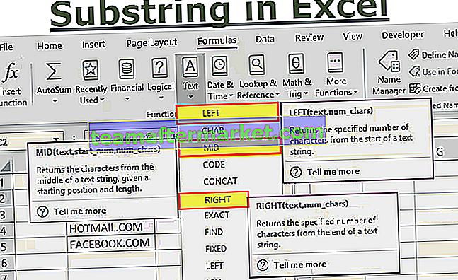 Podciąg w programie Excel
