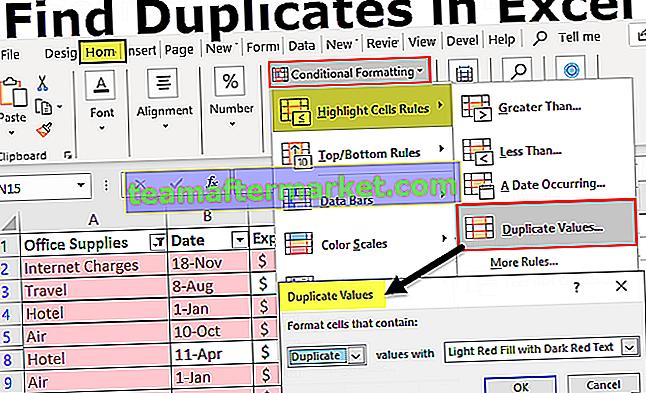 Suchen Sie nach Duplikaten in Excel