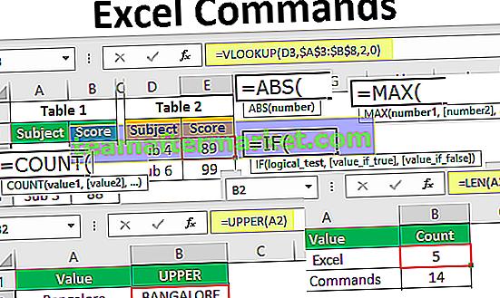 Excel-Befehle