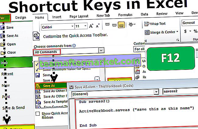 """Skrót """"Zapisz jako"""" w programie Excel"""