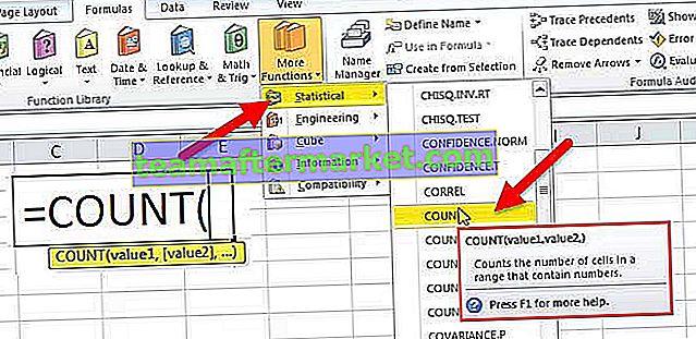 COUNT Fungsi di Excel