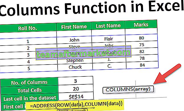 Fonction de colonnes dans Excel
