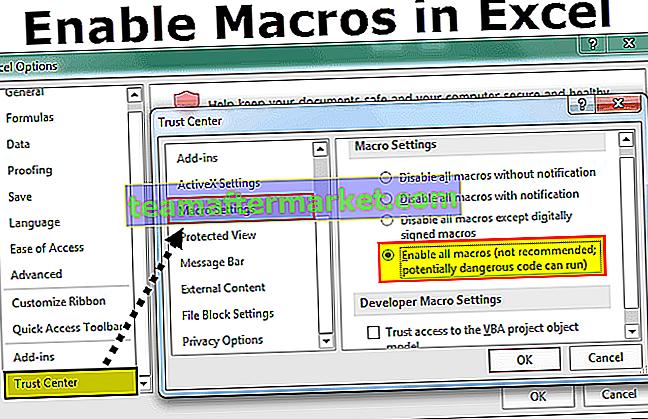 Aktifkan Macro di Excel
