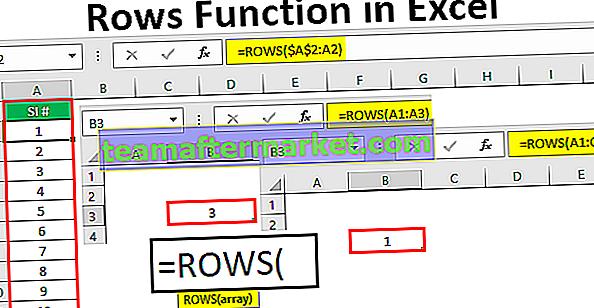 Função de linhas no Excel