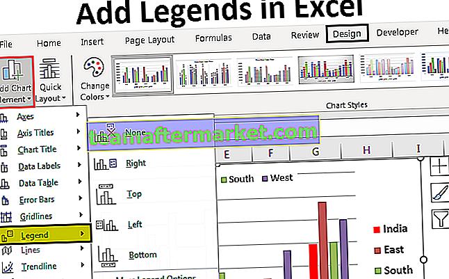 Legends in Excel-diagram
