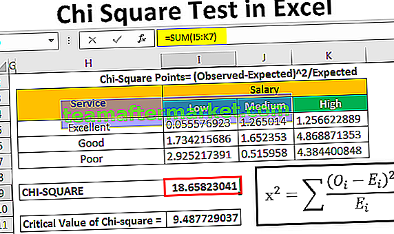 Chi-Quadrat-Test in Excel