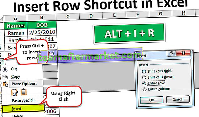 Rij-snelkoppeling invoegen in Excel
