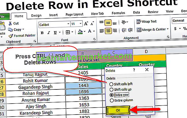Zeilenverknüpfung in Excel löschen