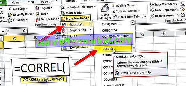 Fungsi CORREL Excel (Korelasi)