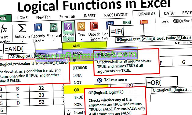 Logische test in Excel