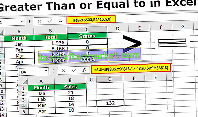 Excel groter dan of gelijk aan