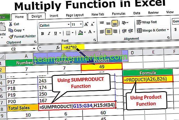 Bagaimana cara Mengalikan di Formula Excel?