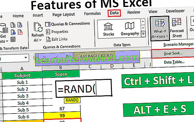 Kenmerken van MS Excel
