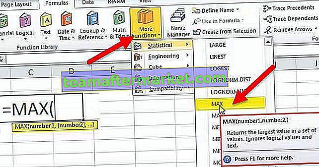 MAX Excel-functie