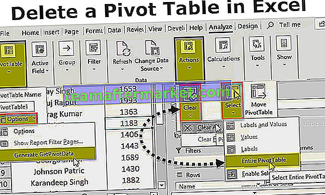 Bagaimana Cara Menghapus Tabel Pivot?