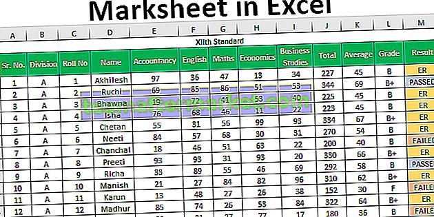 Marksheet di Excel