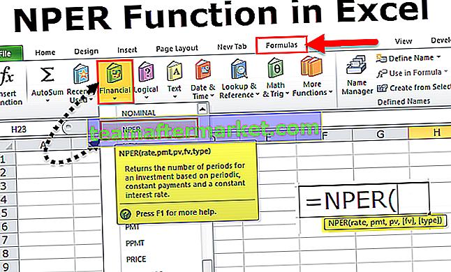 NPER in Excel
