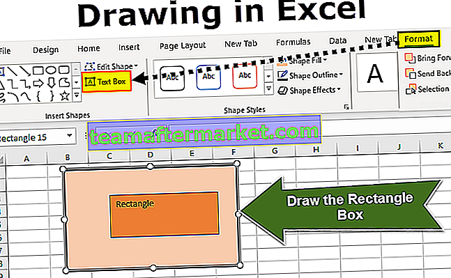 Dessin dans Excel