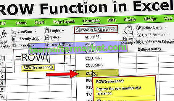 Zeilenfunktion in Excel