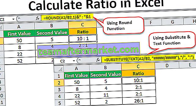 Verhältnis in Excel-Formel