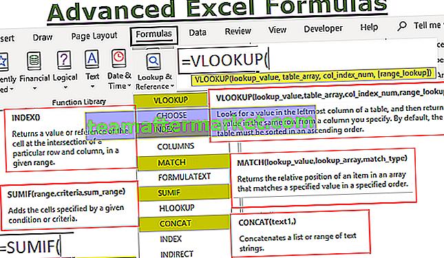 Geavanceerde Excel-formules