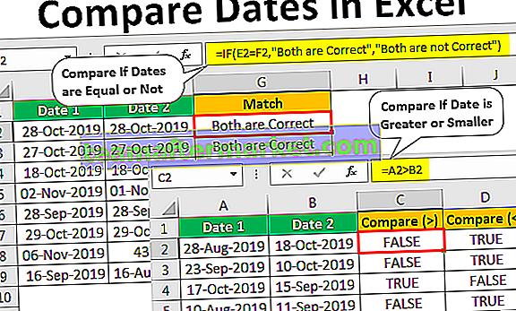 Daten in Excel vergleichen