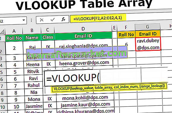 VLOOKUP-Tabellenarray
