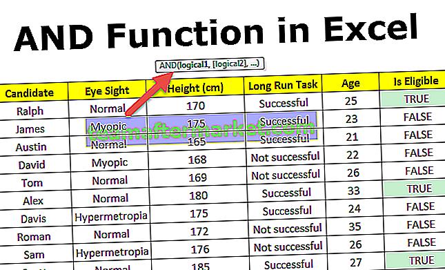 UND-Funktion in Excel