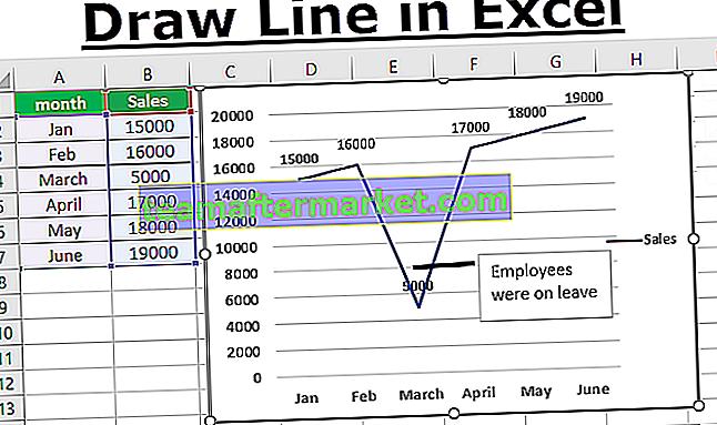 Lijn invoegen / tekenen in Excel