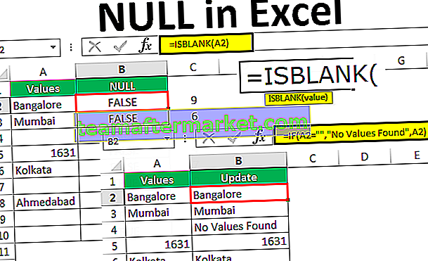 Null in Excel