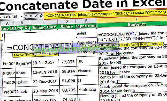 Datum in Excel verketten