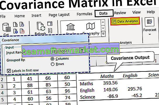 Kovarianzmatrix in Excel