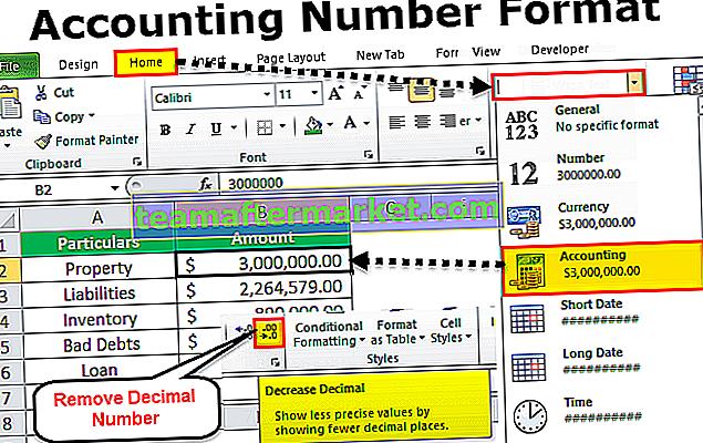 Boekhoudnummerformaat in Excel