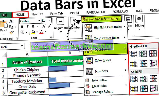 Datenleisten in Excel