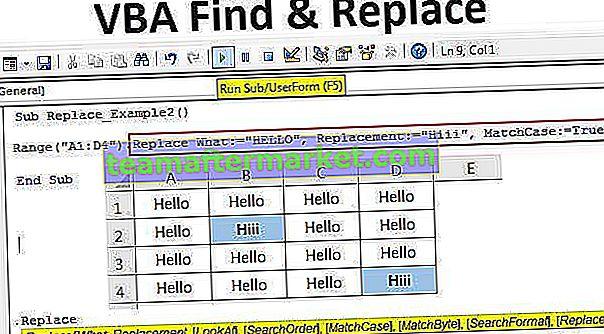 VBA zoeken en vervangen