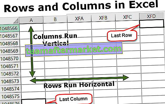 Rijen en kolommen in Excel