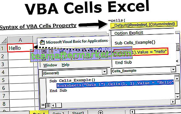 Cellules VBA