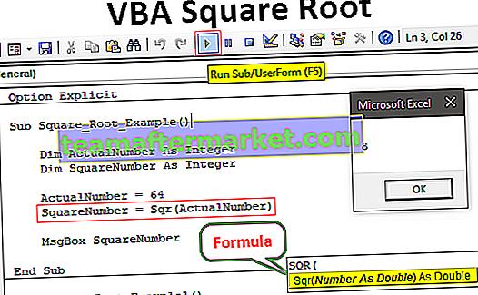 Racine carrée VBA
