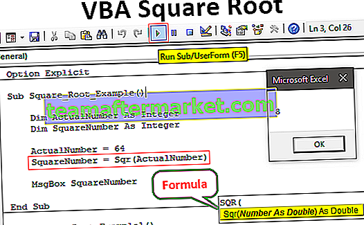 Radice quadrata VBA