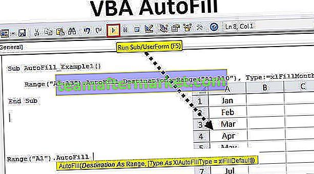 Remplissage automatique VBA