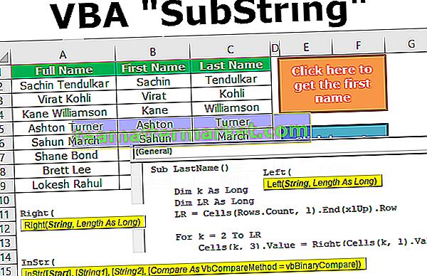 VBA-SubString