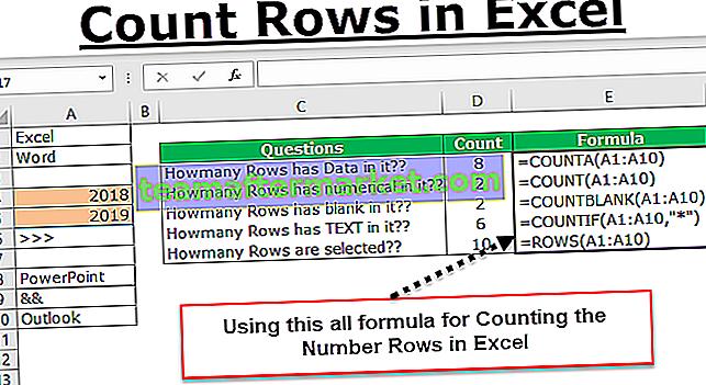 Contare le righe in Excel