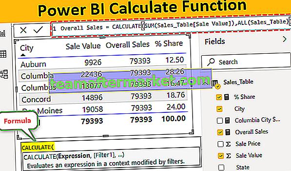 Power BI Berechnen